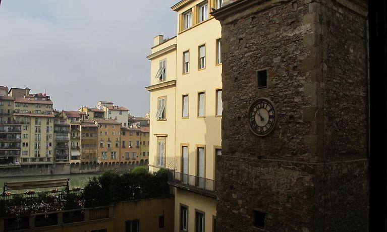 HOTEL ALESSANDRA, FIRENZE **